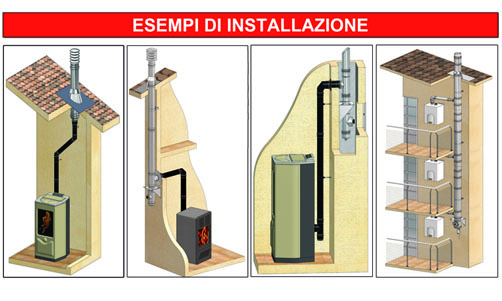 Tubi e canne fumarie - www.ilmiofocolare.it -